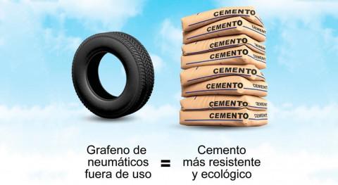 grafeno caucho Neumáticos Fuera Uso, material cemento más resistente