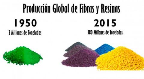 ¿Y si cifras reciclaje no son tan positivas como parecen?