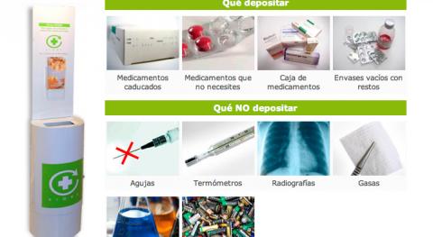 farmacias Andalucía recogieron más 960 toneladas envases medicamentos