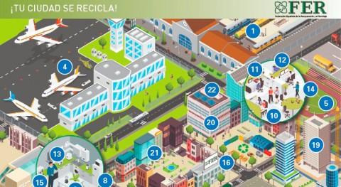 gráfico interactivo concienciar ciudadanía importancia reciclaje urbano