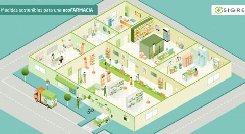 SIGRE lanza ecoFARMACIA contribuir al cuidado medio ambiente