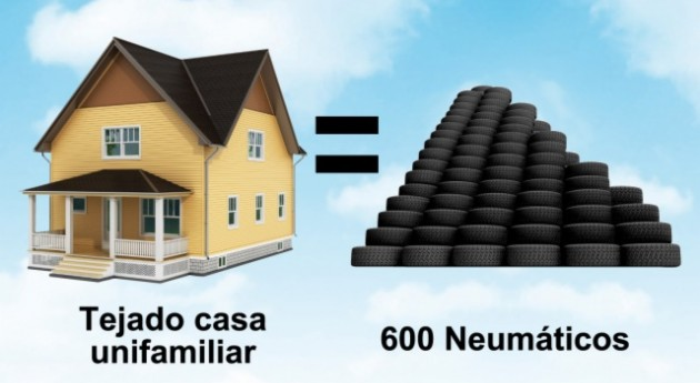 Neum ticos fuera de uso materia prima de tejados para for Neumaticos fuera de uso