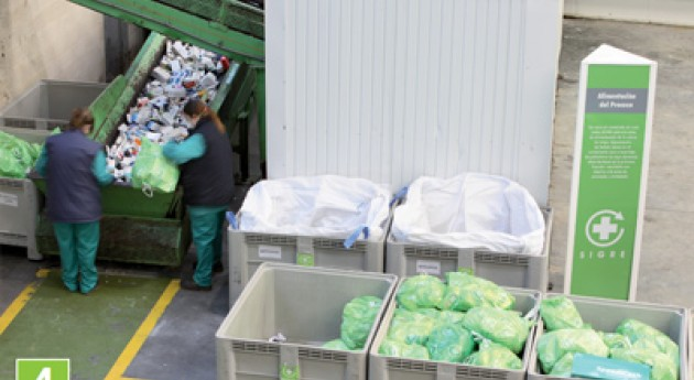 SIGRE premiará al mejor vídeo reciclado medicamentos