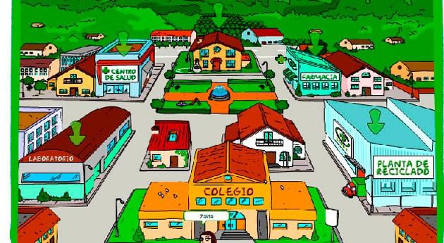 Nace Sigrelandia, web educativa ciclo vida medicamentos