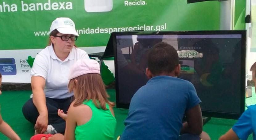 Centro Comercial San Francisco Ourense se suma campaña gallega reciclaje