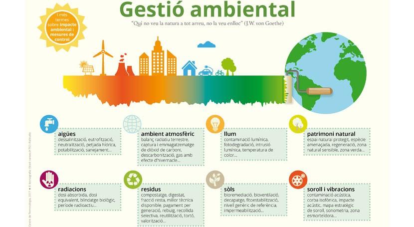 Diccionario gestión ambiental ya está disponible online
