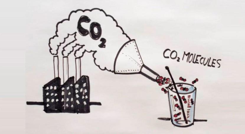 ¿Puede transformarse CO2 polímeros plástico?