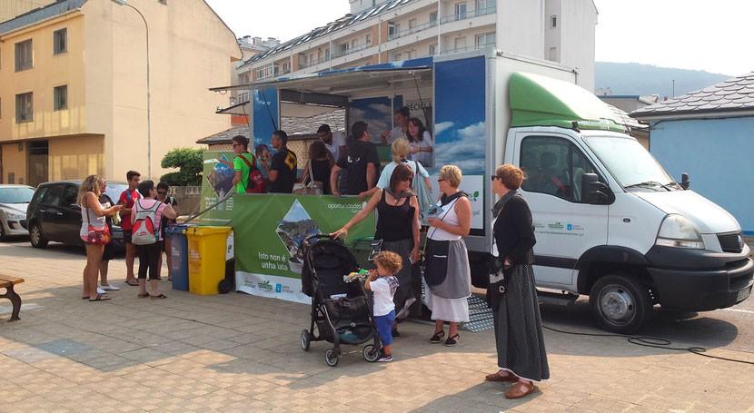 campaña gallega reciclaje regresa calles Salvaterra do Miño