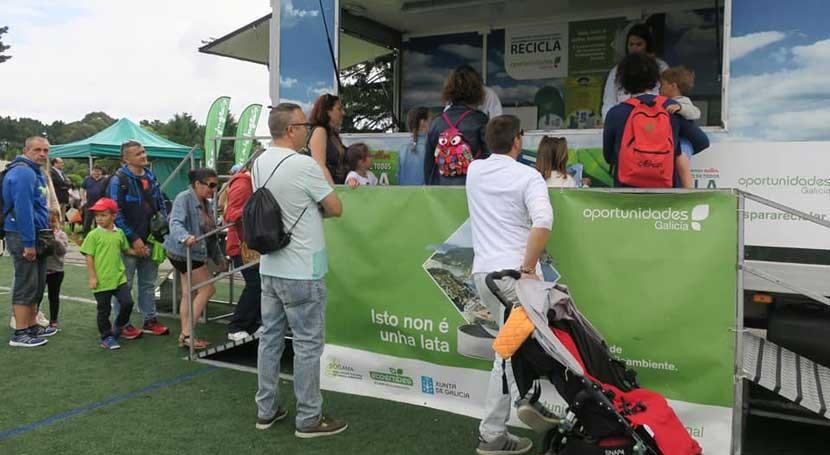 campaña gallega reciclaje llega más 87.000 personas