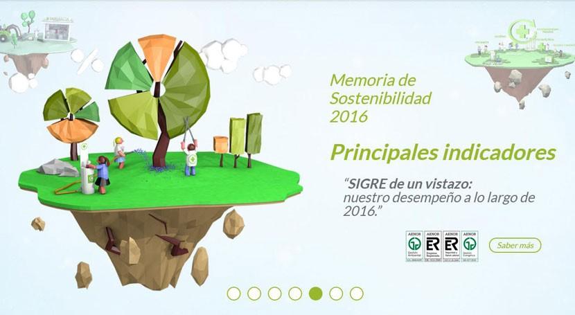 SIGRE publica Memoria Sostenibilidad 2016