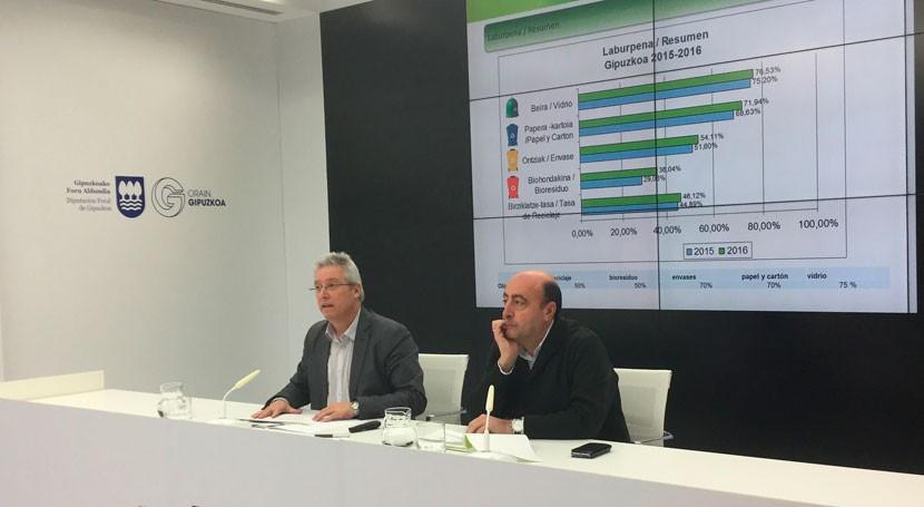tasa reciclaje bioresiduos Gipuzkoa mejora 2016 respecto al año anterior