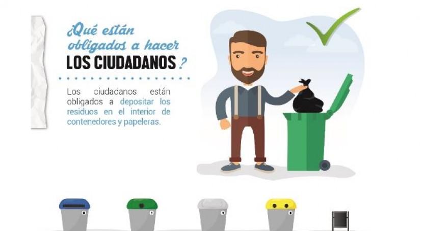 Santander tramita primeras sanciones dejar residuos fuera contenedor