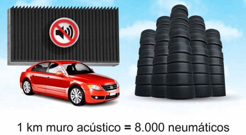 ¿Sabías que neumáticos usados pueden usarse fabricar muros aislantes acústicos?