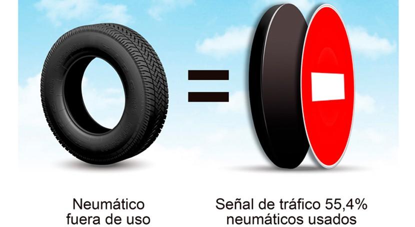 ¿Sabías que neumáticos usados se utilizan fabricar señales es tráfico?